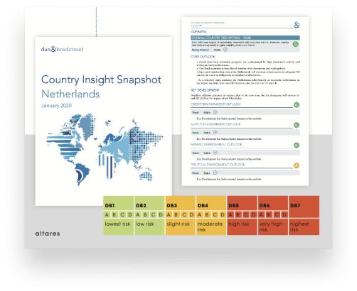 Country Insight Snapshot